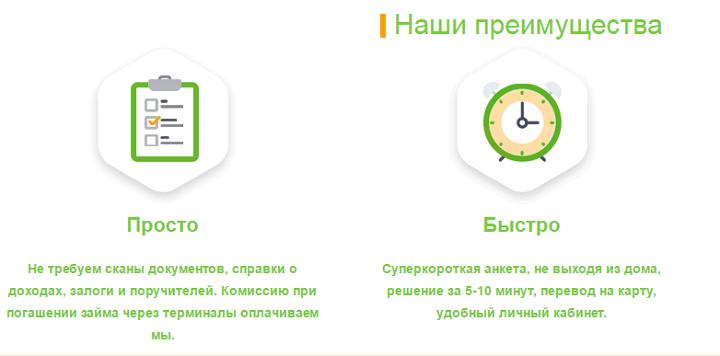 Кредит в МФО Турбомани.кз