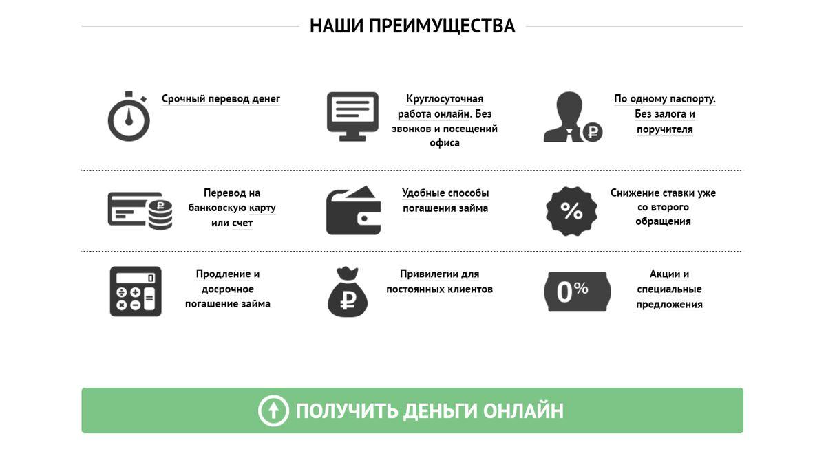 Честное слово (4slovo.kz) кредит онлайн