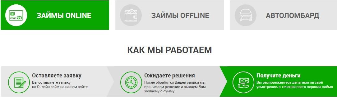 Займ онлайн в МФО Деньги Клик